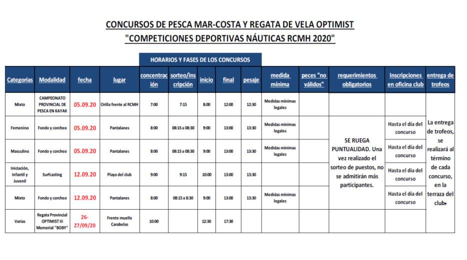 CUADRO COMPETICIONES