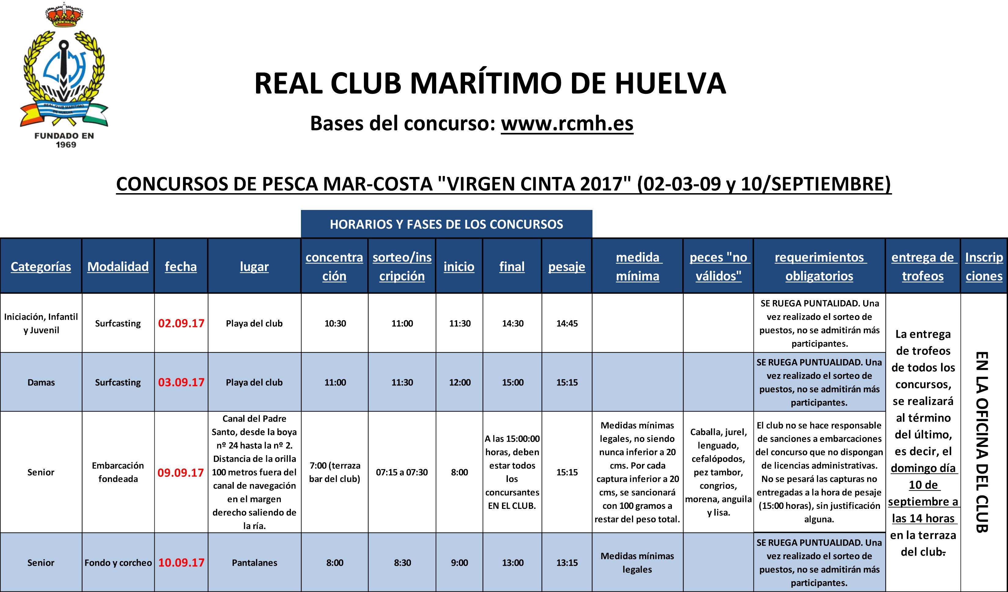 Concurso pesca Mar-Costa Virgen Cinta 2017 (3)